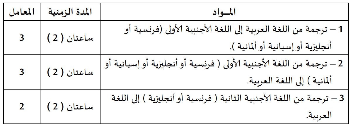 مدرسة الملك فهد العليا للترجمة بطنجة